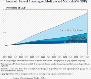 Medicare Cut Goes Through